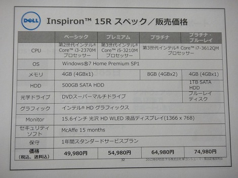 dell Inspiron 15R スペック