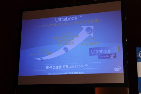 Ultrabook進化