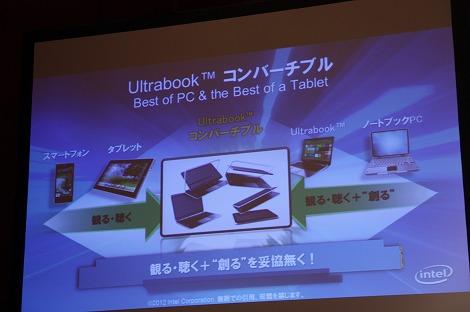 Ultrabookコンバーチブル