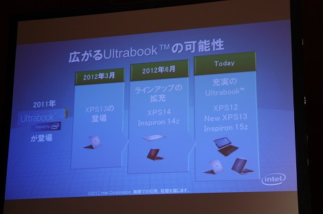 Ultrabookの可能性